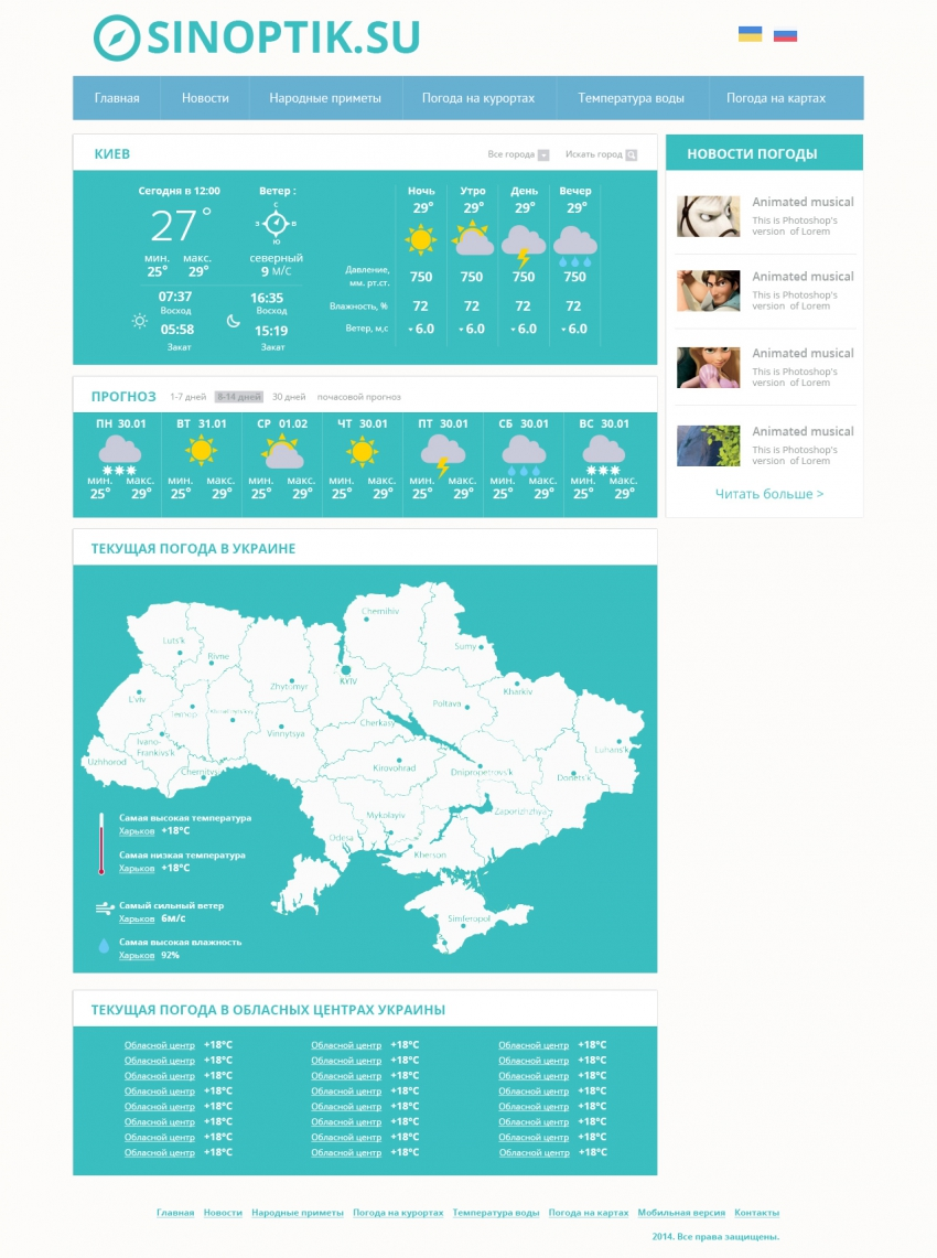 Sinoptik weather forecast